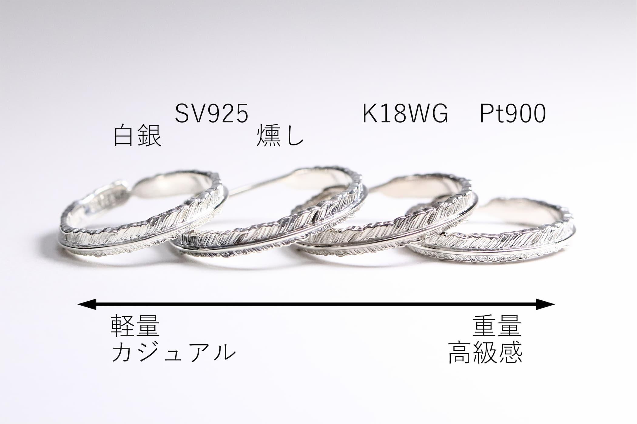 比較画像・SV925・K18WG(ホワイトゴールド)・Pt900(プラチナ)